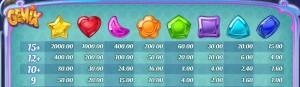 Play N' Go ja Gemix -kolikkopeli